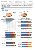 平成29年度患者様満足度調査報告(入院)